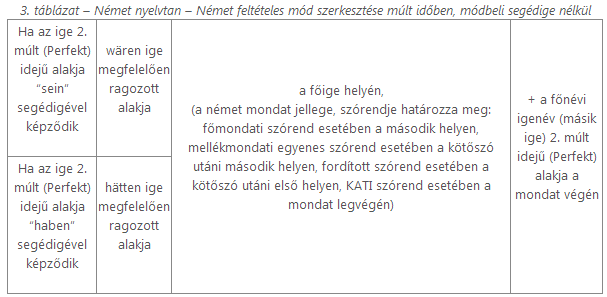 felteteles_mod_3