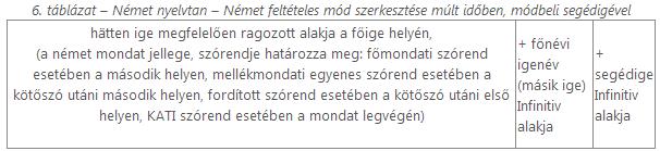 felteteles_mod_6