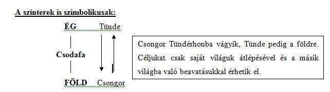 csongor_es_tunde