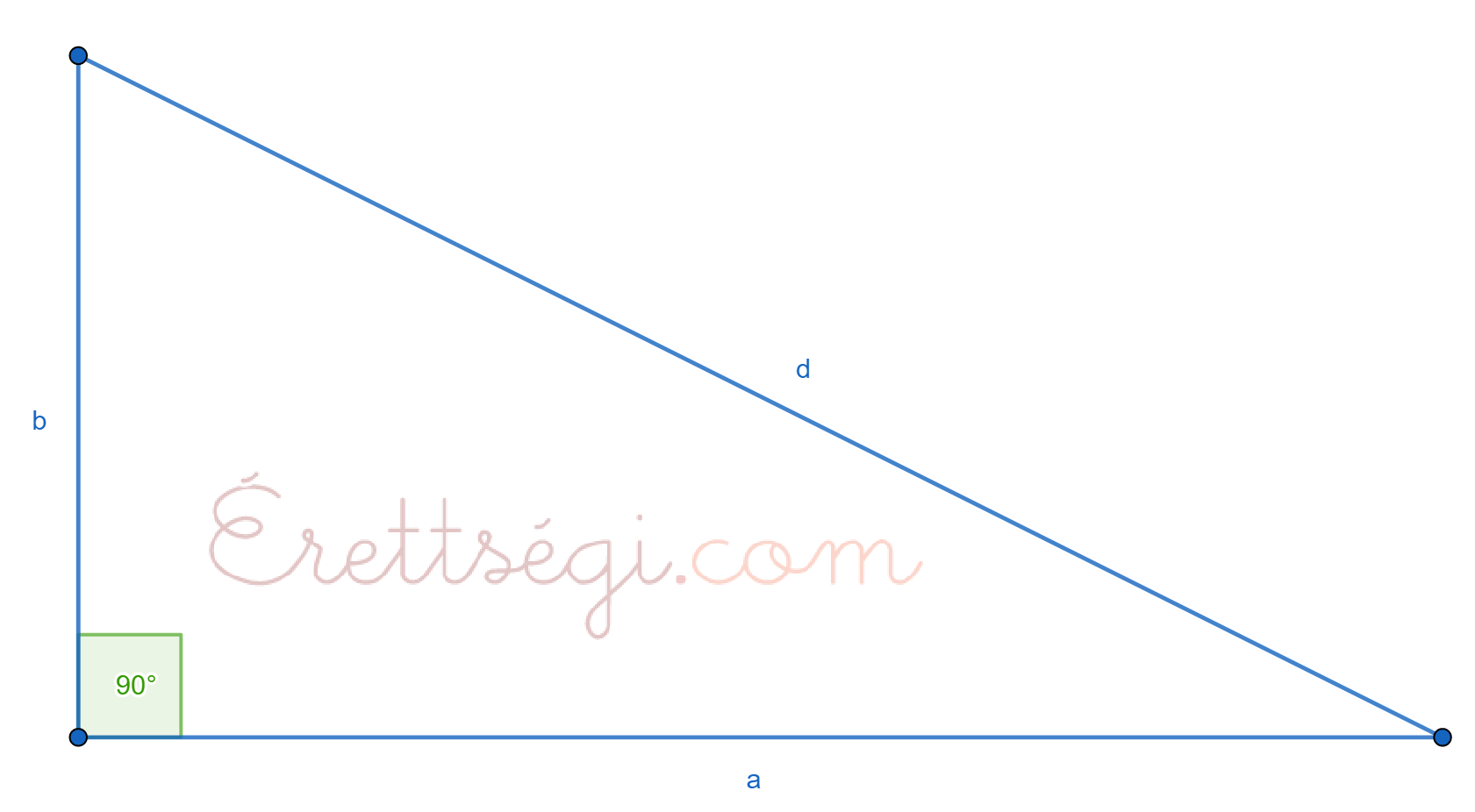 Pitagorasz tétel és megfordítása – Videó bizonyítás